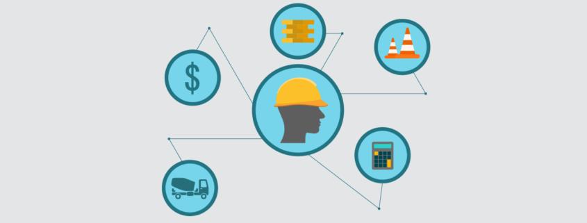 Quais os custos e despesas diretas e indiretas de uma construção?